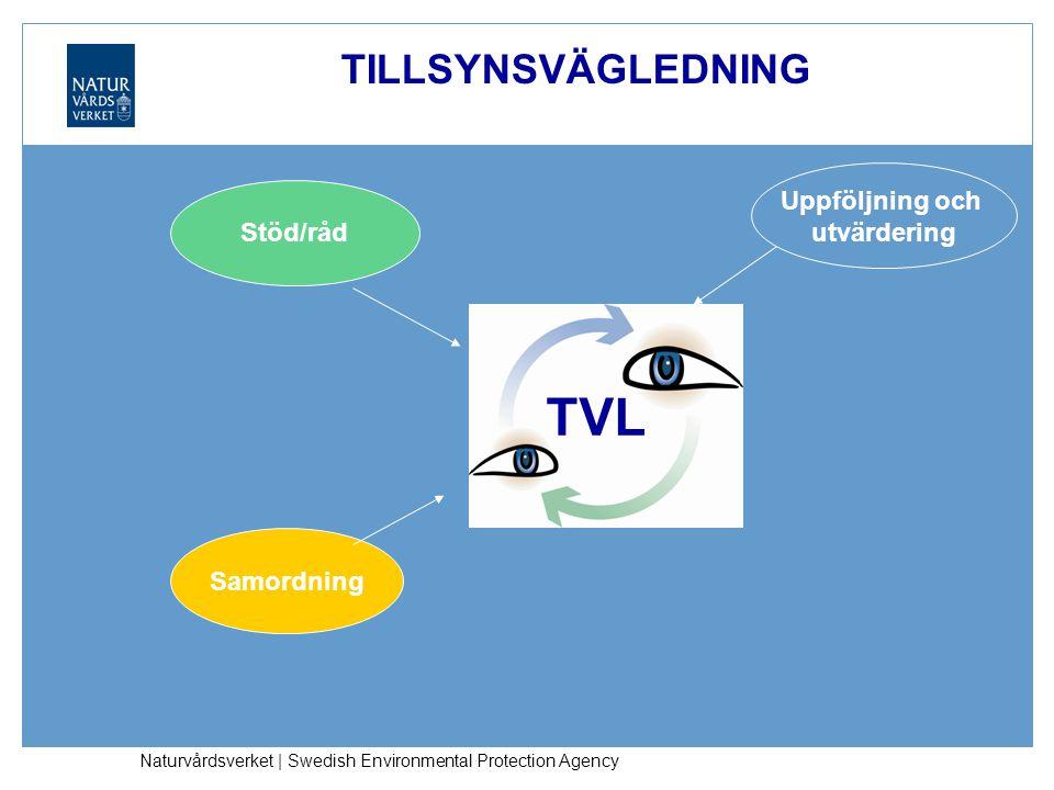 Naturvårdsverket | Swedish Environmental Protection Agency Uppföljning och utvärdering Samordning Stöd/råd TVL TILLSYNSVÄGLEDNING