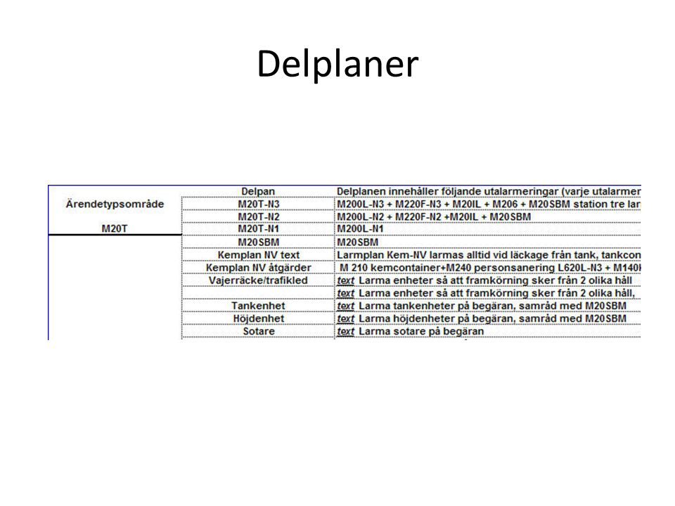 Delplaner