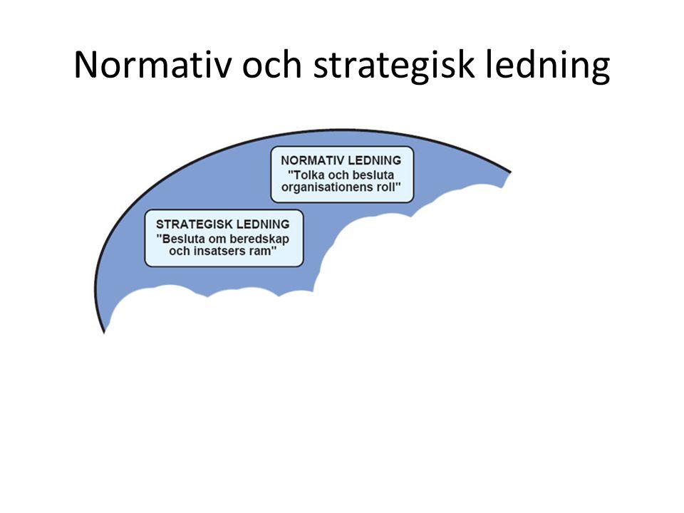 Normativ och strategisk ledning