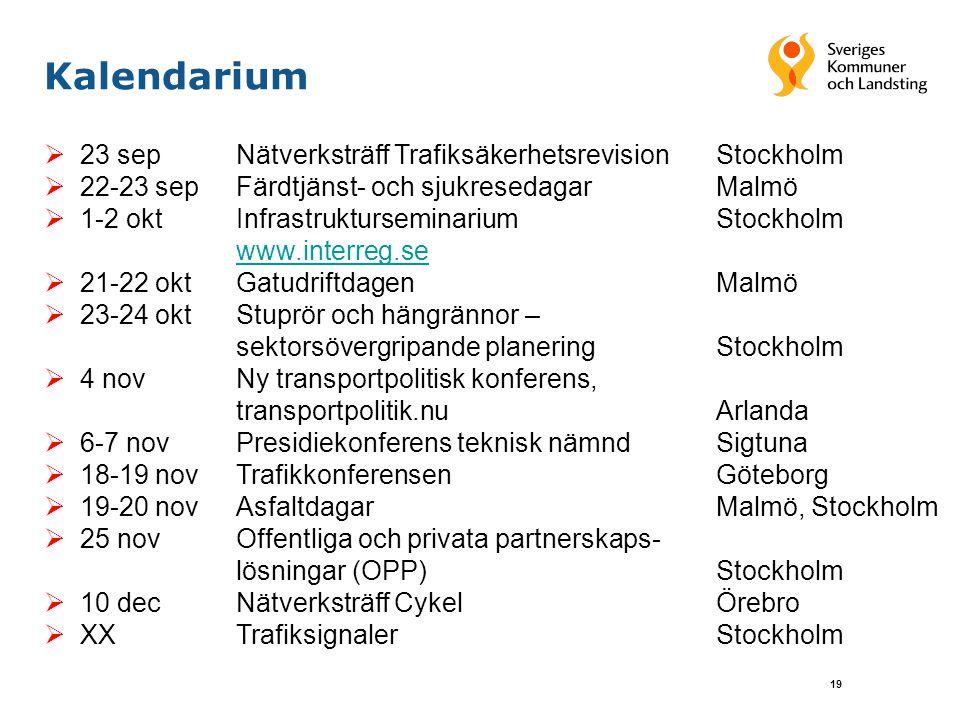 19 Kalendarium  23 sepNätverksträff TrafiksäkerhetsrevisionStockholm  22-23 sepFärdtjänst- och sjukresedagar Malmö  1-2 oktInfrastrukturseminariumStockholm www.interreg.se www.interreg.se  21-22 oktGatudriftdagen Malmö  23-24 oktStuprör och hängrännor – sektorsövergripande planeringStockholm  4 nov Ny transportpolitisk konferens, transportpolitik.nu Arlanda  6-7 nov Presidiekonferens teknisk nämndSigtuna  18-19 novTrafikkonferensenGöteborg  19-20 novAsfaltdagarMalmö, Stockholm  25 novOffentliga och privata partnerskaps- lösningar (OPP) Stockholm  10 dec Nätverksträff CykelÖrebro  XXTrafiksignalerStockholm