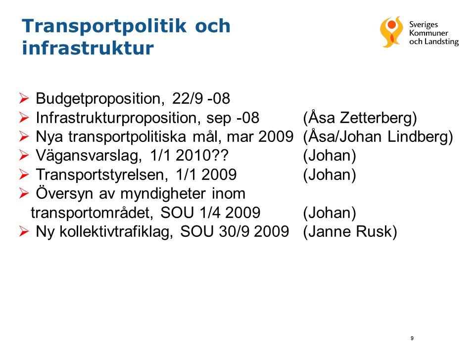 9 Transportpolitik och infrastruktur  Budgetproposition, 22/9 -08  Infrastrukturproposition, sep -08(Åsa Zetterberg)  Nya transportpolitiska mål, mar 2009 (Åsa/Johan Lindberg)  Vägansvarslag, 1/1 2010 (Johan)  Transportstyrelsen, 1/1 2009(Johan)  Översyn av myndigheter inom transportområdet, SOU 1/4 2009 (Johan)  Ny kollektivtrafiklag, SOU 30/9 2009(Janne Rusk)