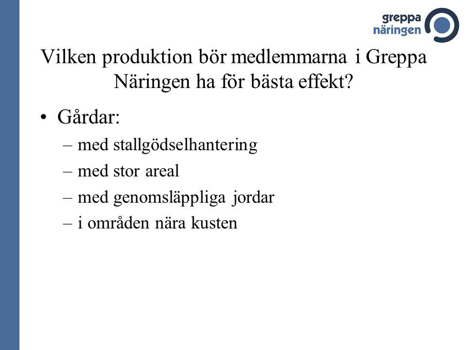 Vilken produktion bör medlemmarna i Greppa Näringen ha för bästa effekt.