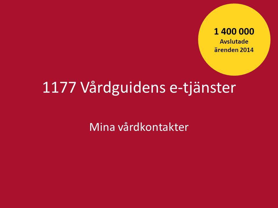 1177 Vårdguidens e-tjänster Mina vårdkontakter 1 400 000 Avslutade ärenden 2014
