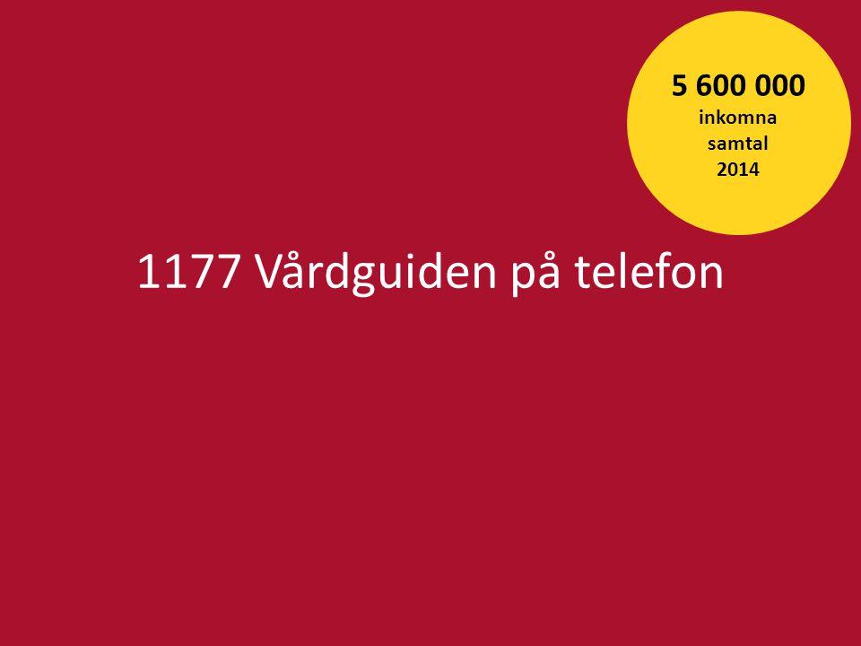 1177 Vårdguiden på telefon 5 600 000 inkomna samtal 2014