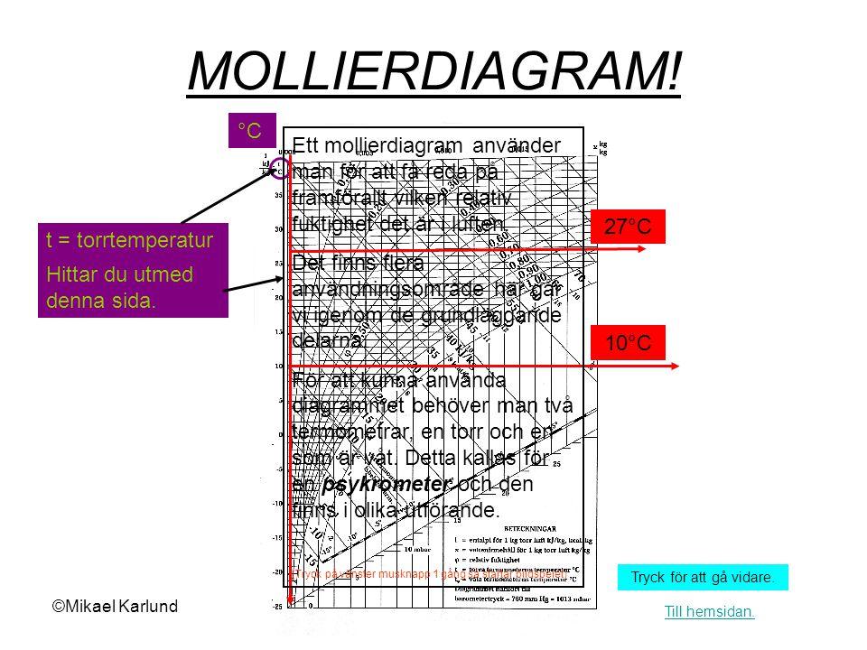 ©Mikael Karlund MOLLIERDIAGRAM.t v = våttemperatur Hittar du utmed denna linje.
