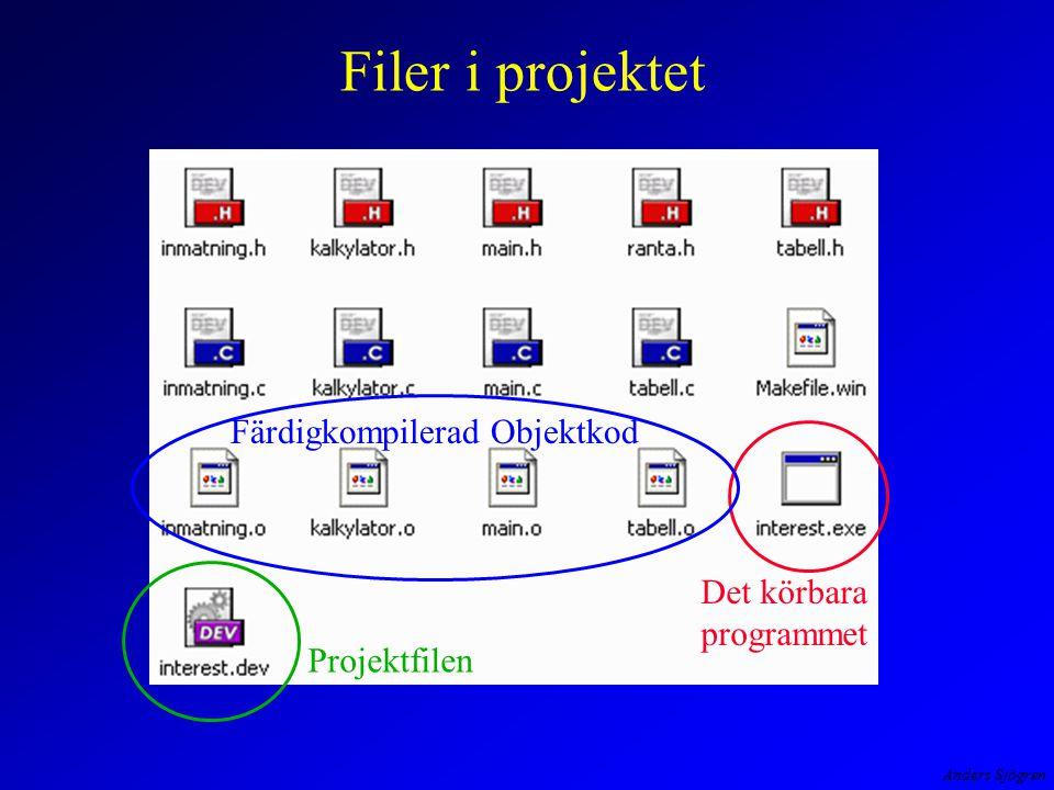 Anders Sjögren Filer i projektet Det körbara programmet Projektfilen Färdigkompilerad Objektkod