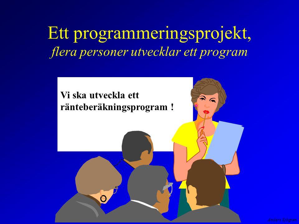 Anders Sjögren Ett programmeringsprojekt, flera personer utvecklar ett program Vi ska utveckla ett ränteberäkningsprogram !