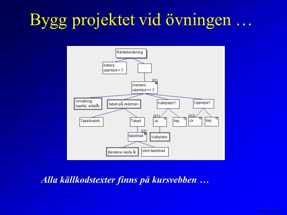 Anders Sjögren Bygg projektet vid övningen … Alla källkodstexter finns på kursvebben …