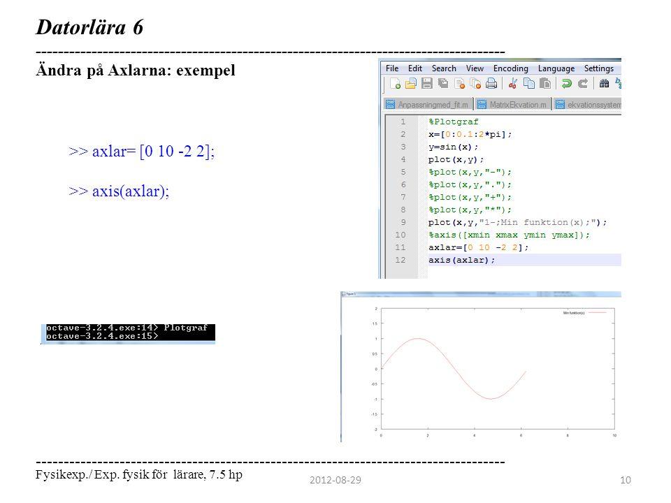 Datorlära 6 ------------------------------------------------------------------------------------ Ändra på Axlarna: exempel >> axlar= [0 10 -2 2]; >> a