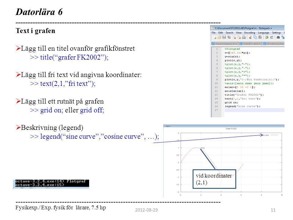 Datorlära 6 ------------------------------------------------------------------------------------ Text i grafen  Lägg till en titel ovanför grafikföns