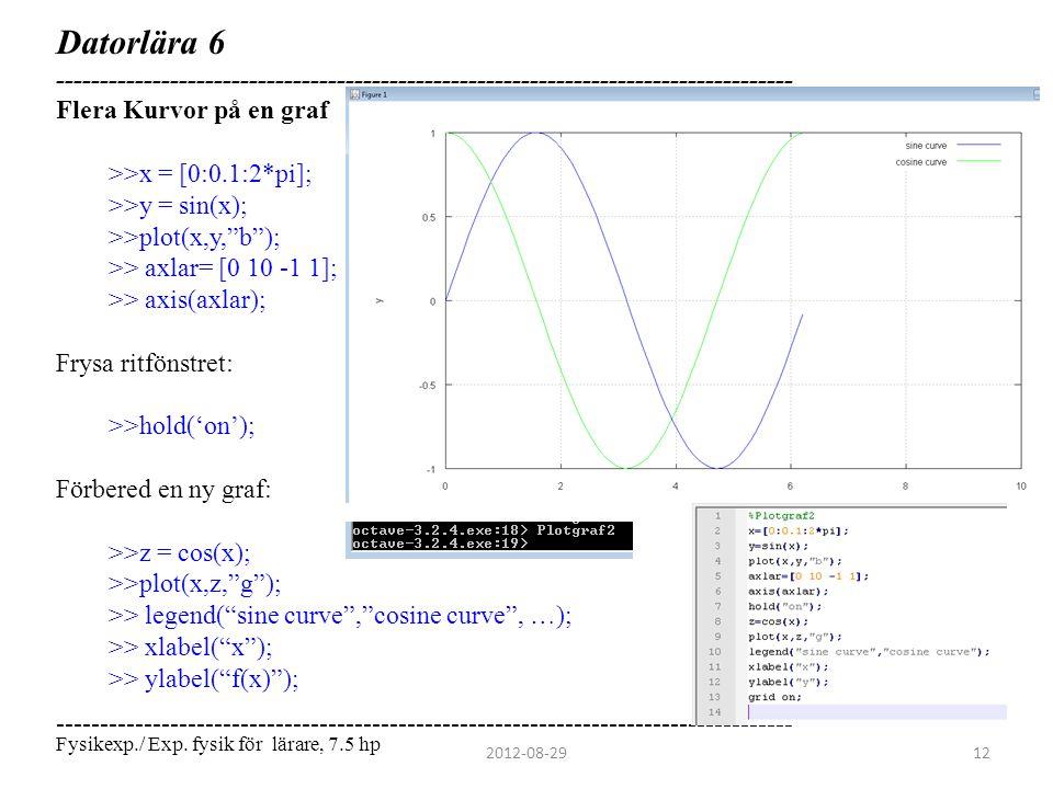 Datorlära 6 ------------------------------------------------------------------------------------ Flera Kurvor på en graf >>x = [0:0.1:2*pi]; >>y = sin