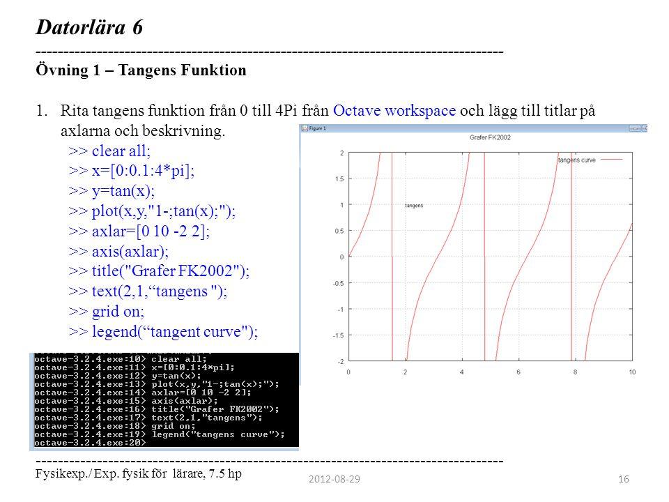 Datorlära 6 ------------------------------------------------------------------------------------ Övning 1 – Tangens Funktion 1.Rita tangens funktion f