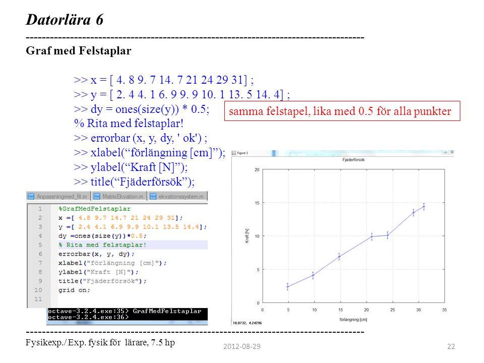Datorlära 6 ------------------------------------------------------------------------------------ Graf med Felstaplar >> x = [ 4. 8 9. 7 14. 7 21 24 29