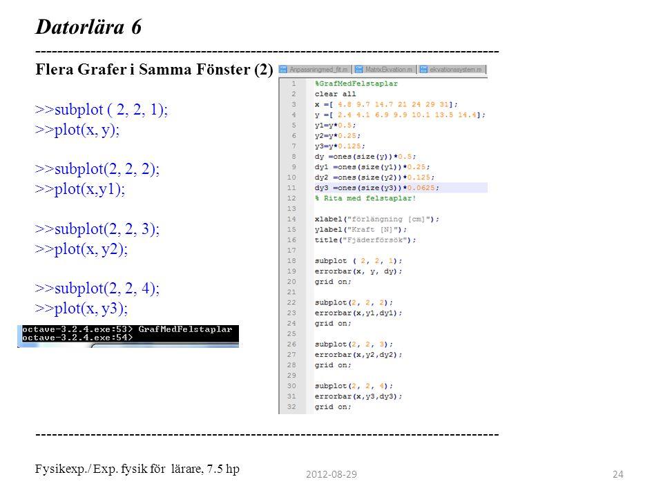 Datorlära 6 ------------------------------------------------------------------------------------ Flera Grafer i Samma Fönster (2) >>subplot ( 2, 2, 1)