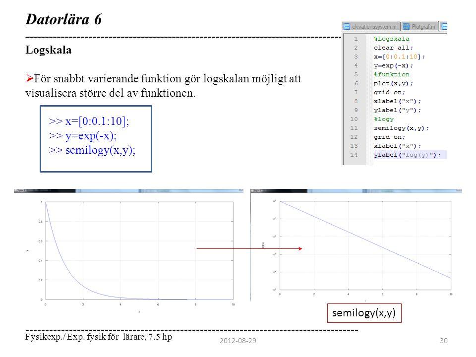 Datorlära 6 ------------------------------------------------------------------------------------ Logskala  För snabbt varierande funktion gör logskal