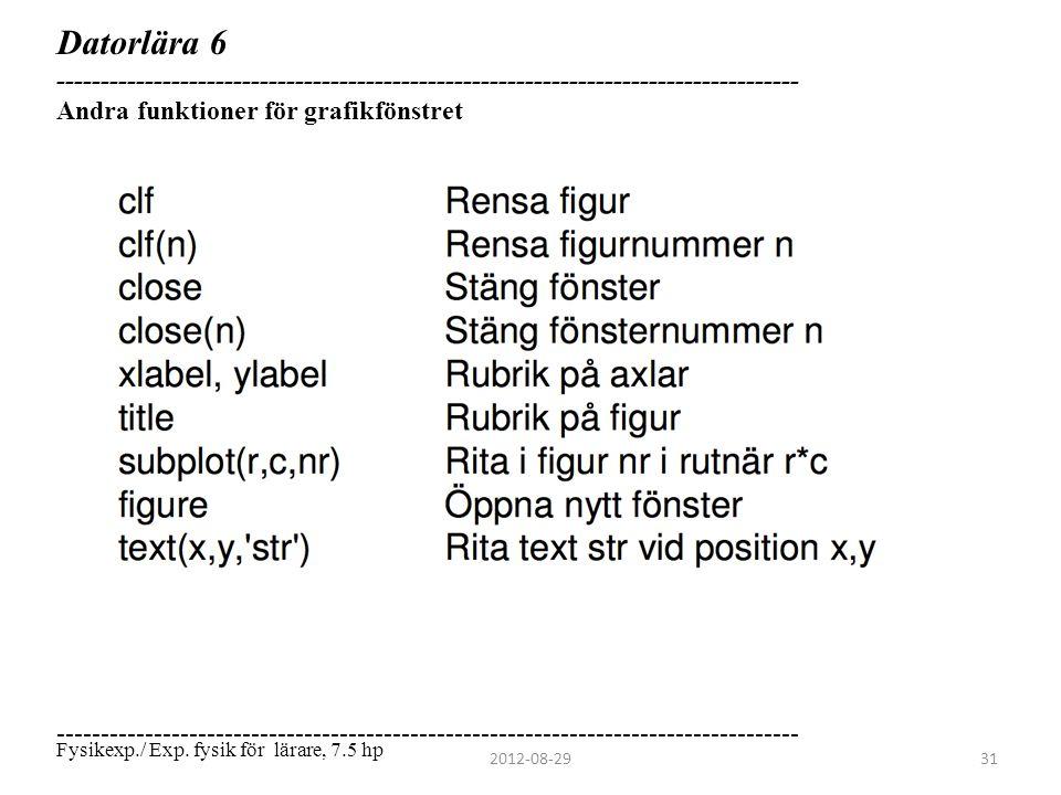 Datorlära 6 ------------------------------------------------------------------------------------ Andra funktioner för grafikfönstret -----------------