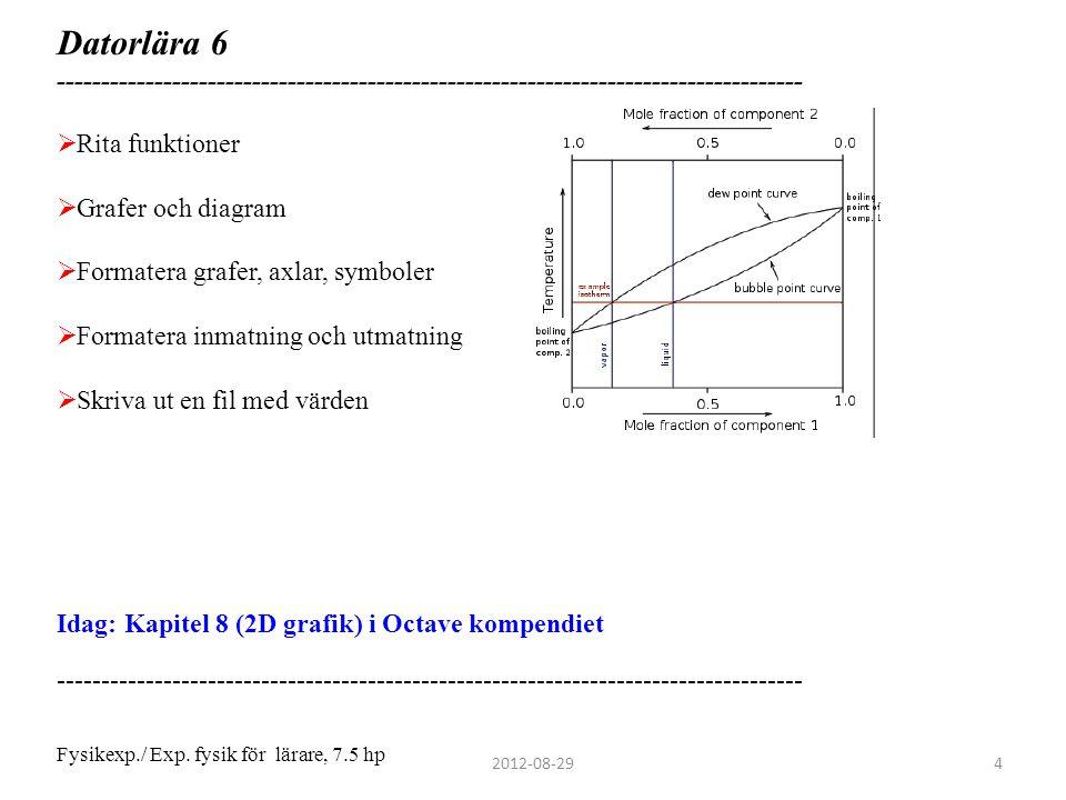 Datorlära 6 ------------------------------------------------------------------------------------ Rita Histogram / Exempel >> x1= rand(1,1000); >> x1= ceil(6*rand(1,1000)); >> x2= rand(1,1000); >> x2= ceil(6*rand(1,1000)); >> hist(x1+x2,10); ------------------------------------------------------------------------------------ 2012-08-2935 Fysikexp./ Exp.