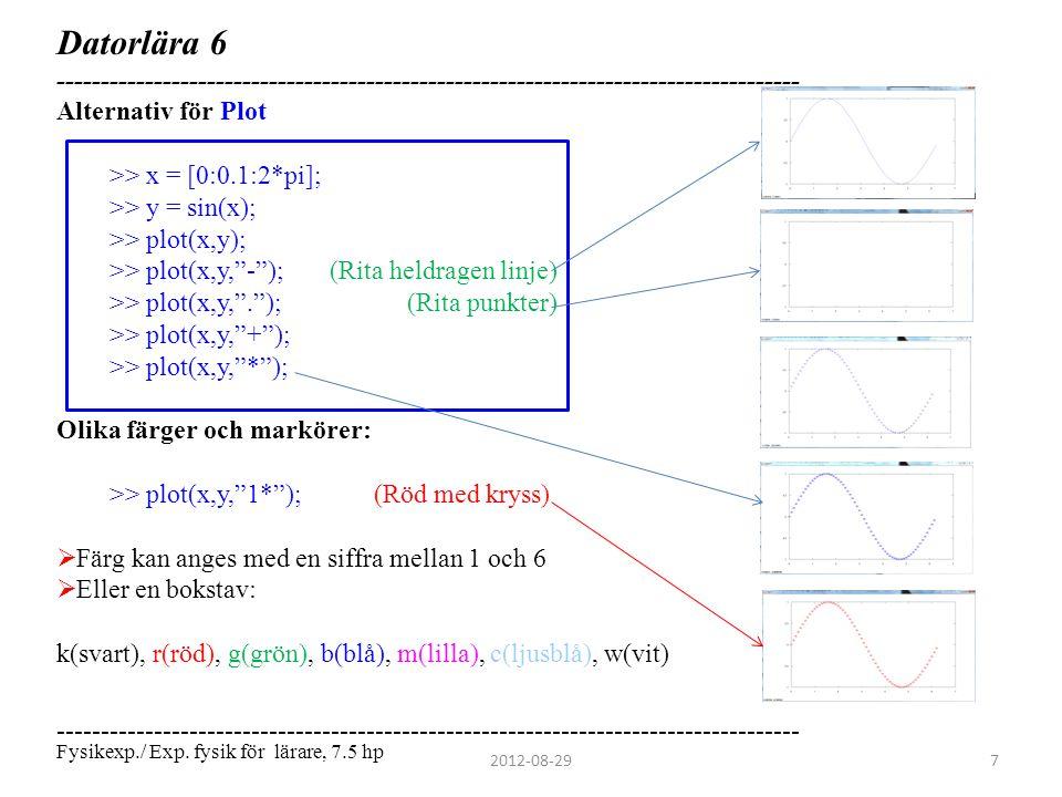 Datorlära 6 ------------------------------------------------------------------------------------ Övning 3 – Cykloiden igen  Ändra cykloid programmet så att det ritar separata grafer med: y som funktion av tiden och ------------------------------------------------------------------------------------ 2012-08-2928 Fysikexp./ Exp.