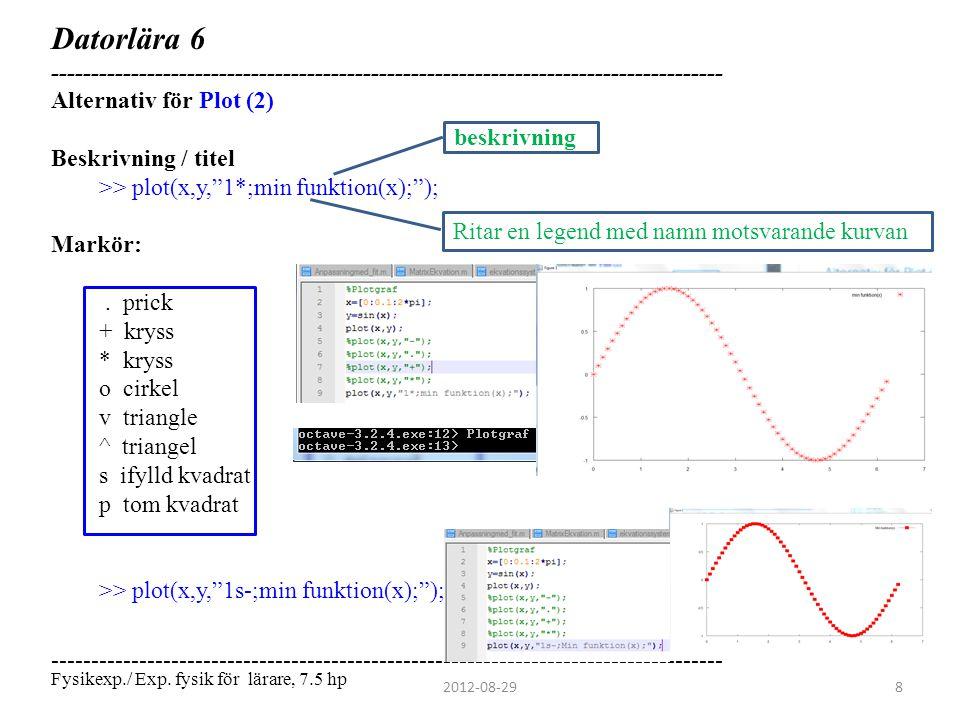 Datorlära 6 ------------------------------------------------------------------------------------ Ändra på Axlarna  Octave bestämmer automatiskt räckvidden för axlarna  Man kan justera det för hand  Funktionen axis( [ xmin xmax ymin ymax]) 1.Skapa en vektor med 4 komponenter: >> axlar= [0 10 -1 1]; 2.Ändra axlarna: >> axis(axlar); ------------------------------------------------------------------------------------ 2012-08-299 Fysikexp./ Exp.