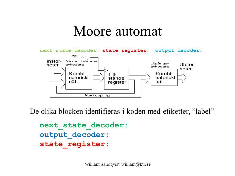 Moore automat De olika blocken identifieras i koden med etiketter, label next_state_decoder: state_register:output_decoder: William Sandqvist william@kth.se next_state_decoder: output_decoder: state_register: