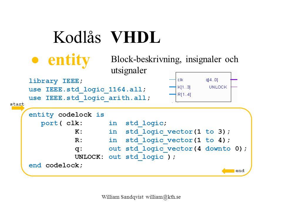 Kodlås VHDL library IEEE; use IEEE.std_logic_1164.all; use IEEE.std_logic_arith.all; entity codelock is port( clk: in std_logic; K: in std_logic_vector(1 to 3); R: in std_logic_vector(1 to 4); q: out std_logic_vector(4 downto 0); UNLOCK: out std_logic ); end codelock;  entity Block-beskrivning, insignaler och utsignaler William Sandqvist william@kth.se start end