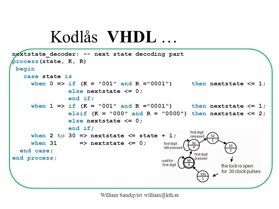 Kodlås VHDL … nextstate_decoder: -- next state decoding part process(state, K, R) begin case state is when 0 => if (K =