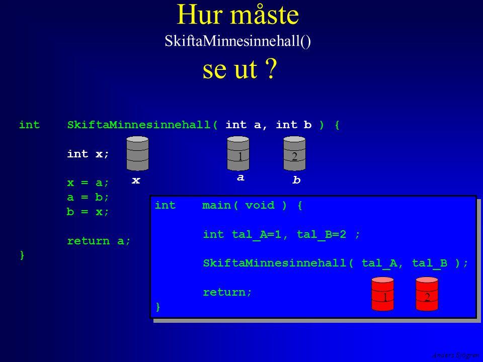 Anders Sjögren Hur måste SkiftaMinnesinnehall() se ut .