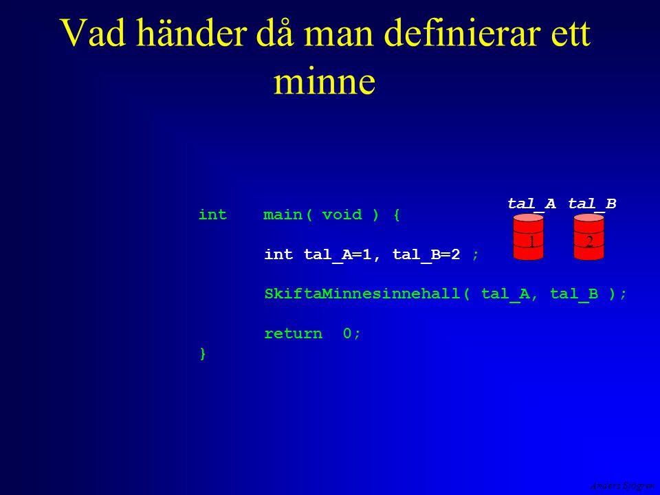 Anders Sjögren tal_A=1 tal_B=2 a=2 b=1 x Programmet som klarar biffen voidSkiftaMinnesinnehall( int *, int *); int main( void ) { int tal_A=1, tal_B=2 ; SkiftaMinnesinnehall( &tal_A, &tal_B ); return 0; } voidSkiftaMinnesinnehall( int *a, int *b ) { int x; x = *a; *a = *b; *b = x; return; } Stacken 12 adresser
