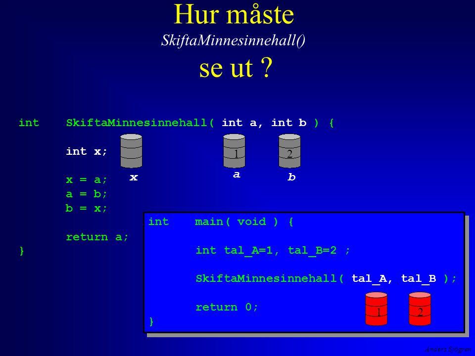 Anders Sjögren Datorns primärminne SkiftaMinnesinnehall() exekveras Maskinkod programmet Heap Stack Bytes tal_A=1 tal_B=2 tal_A=1 tal_B=2 main() a=1 b=2 tidSkiftaMinnesinnehall() x=.