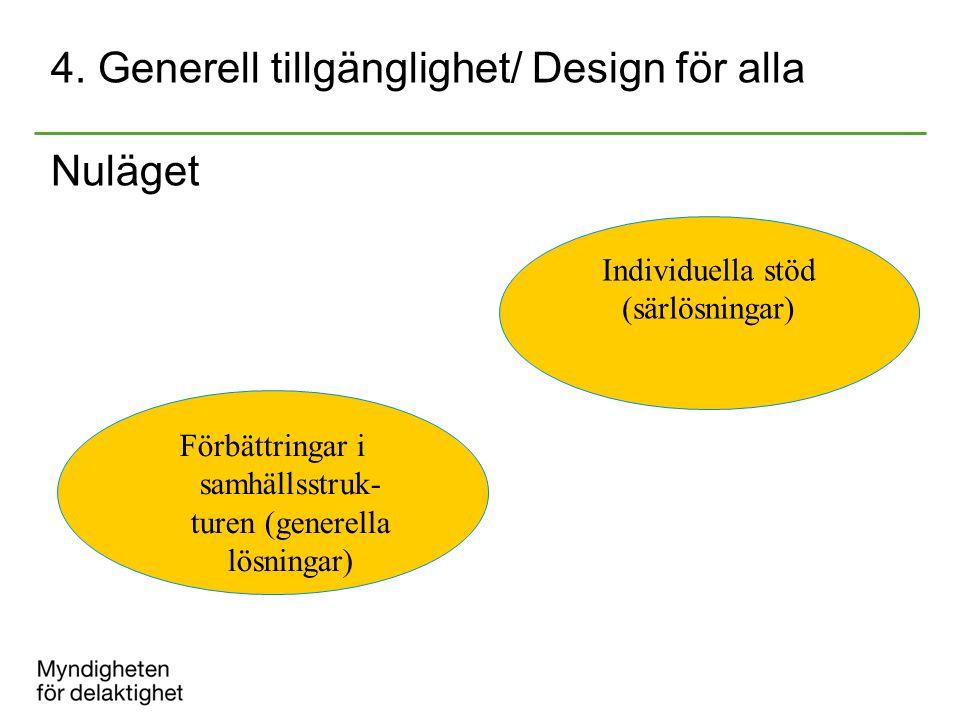 4. Generell tillgänglighet/ Design för alla Nuläget Förbättringar i samhällsstruk- turen (generella lösningar) Individuella stöd (särlösningar)