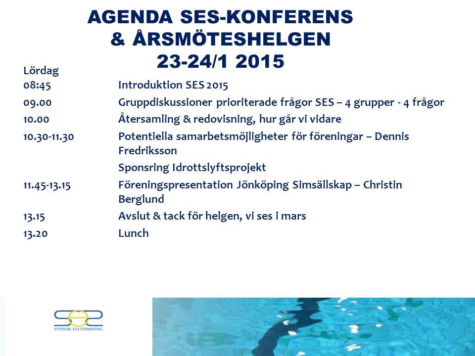 Föreningen Svensk Elitsimning (SES) har till ändamål att åstadkomma ett nära samarbete mellan anslutna simklubbar och företräda dessa inför Svenska Simförbundet (SSF) samt att samarbeta med andra organisationer med syfte att utveckla svensk simning SES STADGAR