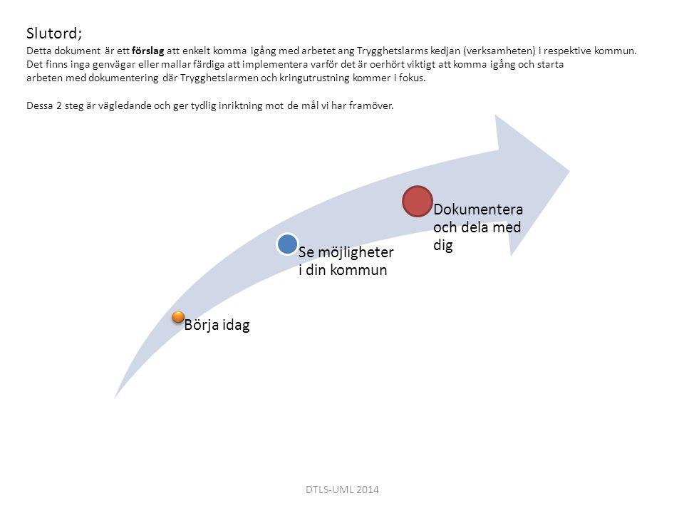 DTLS-UML 2014 Börja idag Se möjligheter i din kommun Dokumentera och dela med dig Slutord; Detta dokument är ett förslag att enkelt komma igång med ar