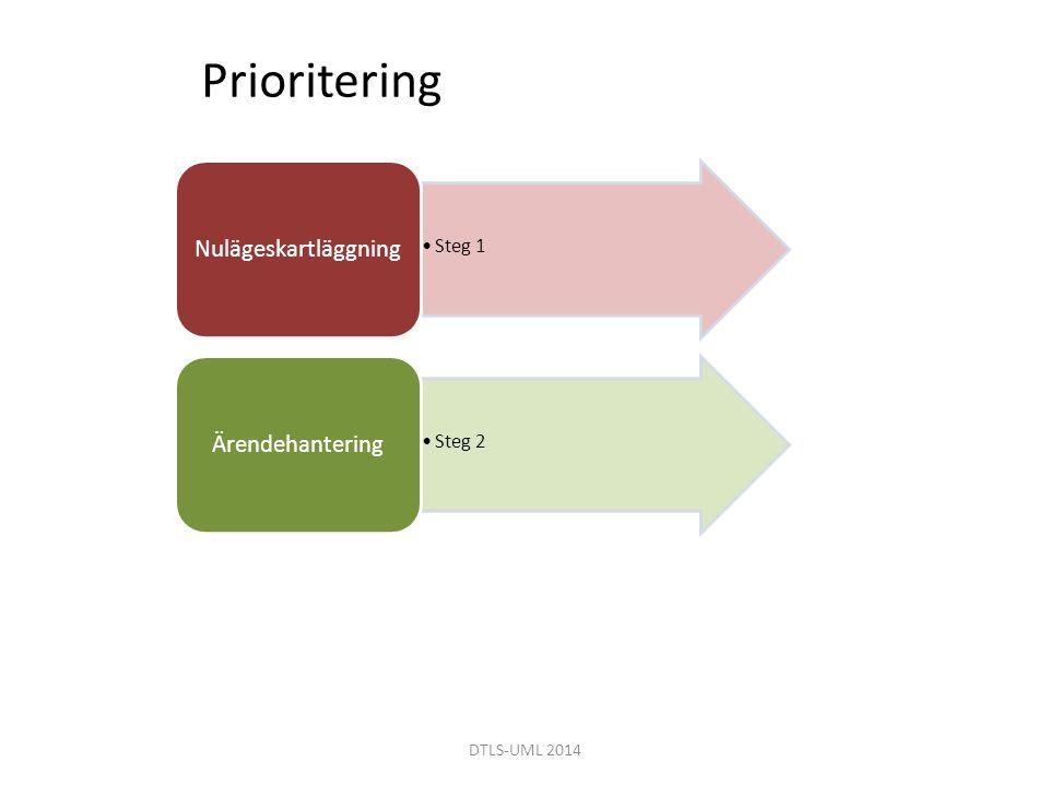 DTLS-UML 2014 Steg 1 Nulägeskartläggning Steg 2 Ärendehantering Prioritering