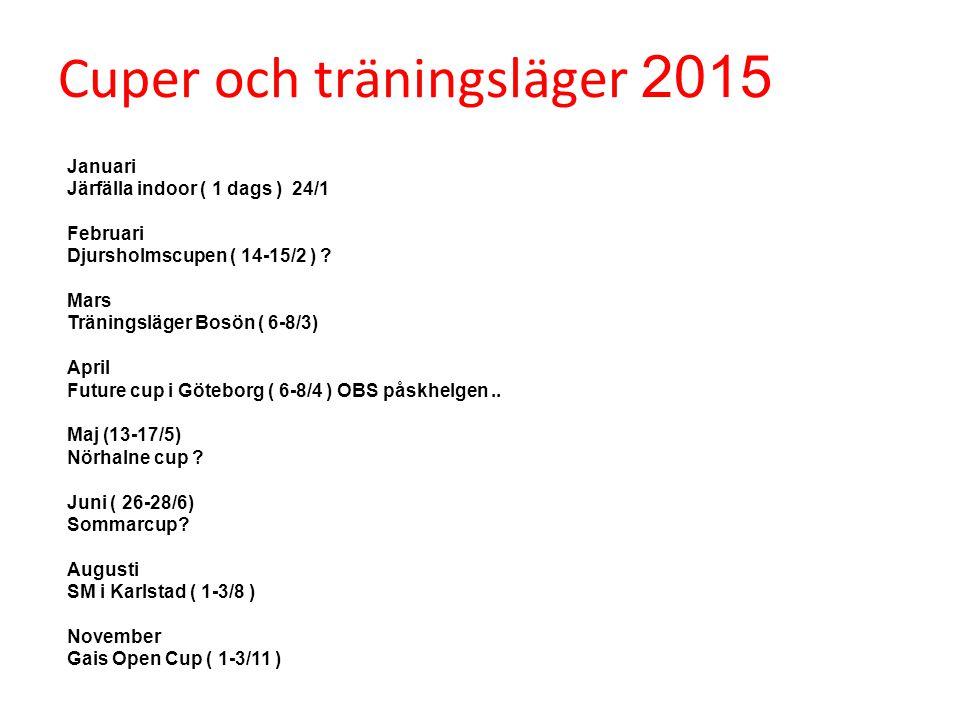 Cuper och träningsläger 2015 Januari Järfälla indoor ( 1 dags ) 24/1 Februari Djursholmscupen ( 14-15/2 ) .