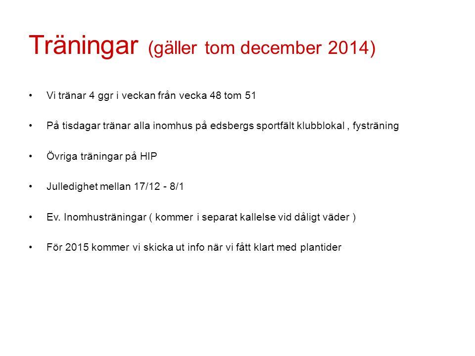 Träningar (gäller tom december 2014) Vi tränar 4 ggr i veckan från vecka 48 tom 51 På tisdagar tränar alla inomhus på edsbergs sportfält klubblokal, fysträning Övriga träningar på HIP Julledighet mellan 17/12 - 8/1 Ev.