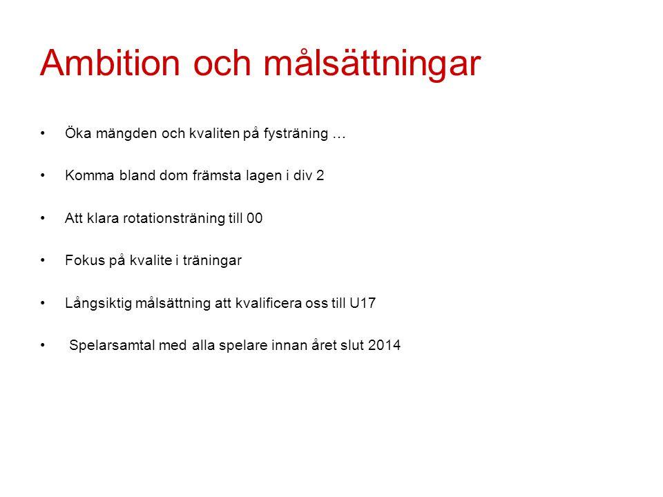 Ambition och målsättningar Öka mängden och kvaliten på fysträning … Komma bland dom främsta lagen i div 2 Att klara rotationsträning till 00 Fokus på kvalite i träningar Långsiktig målsättning att kvalificera oss till U17 Spelarsamtal med alla spelare innan året slut 2014