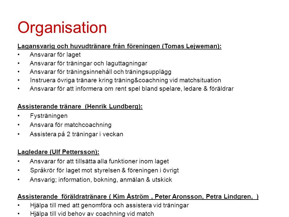 Organisation Lagansvarig och huvudtränare från föreningen (Tomas Lejweman): Ansvarar för laget Ansvarar för träningar och laguttagningar Ansvarar för träningsinnehåll och träningsupplägg Instruera övriga tränare kring träning&coachning vid matchsituation Ansvarar för att informera om rent spel bland spelare, ledare & föräldrar Assisterande tränare (Henrik Lundberg): Fysträningen Ansvara för matchcoachning Assistera på 2 träningar i veckan Lagledare (Ulf Pettersson): Ansvarar för att tillsätta alla funktioner inom laget Språkrör för laget mot styrelsen & föreningen i övrigt Ansvarig; information, bokning, anmälan & utskick Assisterande föräldratränare ( Kim Åström, Peter Aronsson, Petra Lindgren, ) Hjälpa till med att genomföra och assistera vid träningar Hjälpa till vid behov av coachning vid match