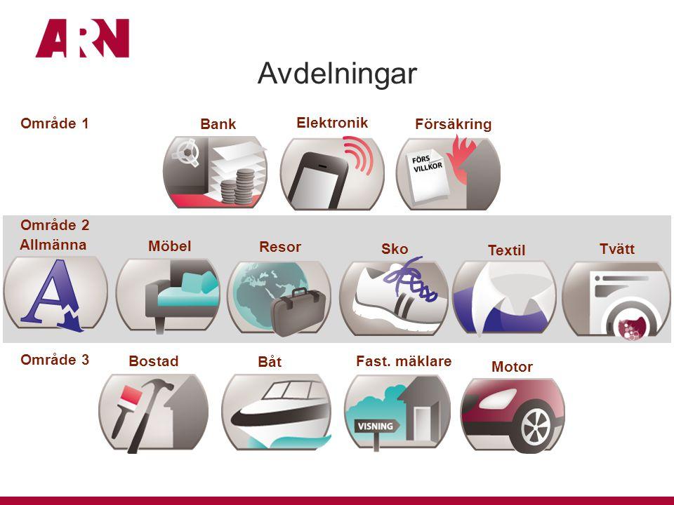 Avdelningar Allmänna Bank Bostad Båt Elektronik Försäkring Textil Fast. mäklare Möbel Motor Resor SkoTvätt Område 1 Område 2 Område 3