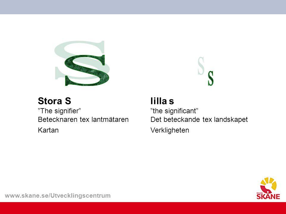 "www.skane.se/Utvecklingscentrum Stora S ""The signifier"" Betecknaren tex lantmätaren Kartan lilla s ""the significant"" Det beteckande tex landskapet Ver"