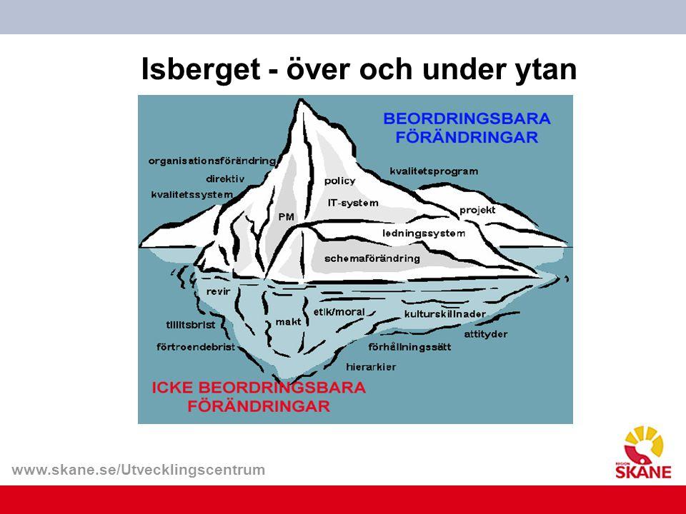 www.skane.se/Utvecklingscentrum Isberget - över och under ytan