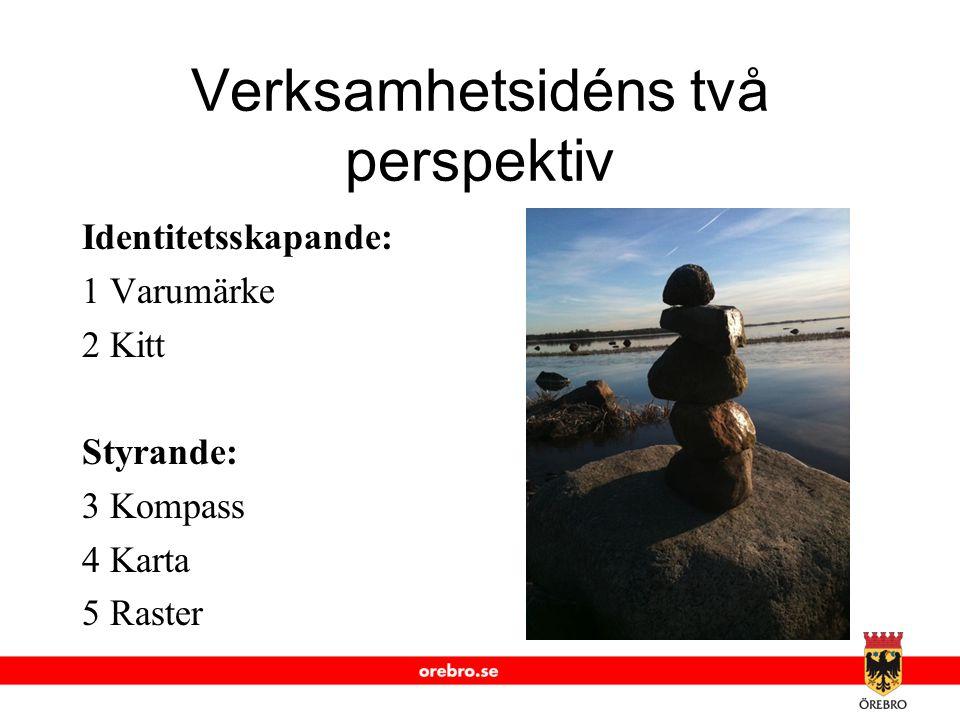 www.orebro.se Verksamhetsidéns två perspektiv Identitetsskapande: 1 Varumärke 2 Kitt Styrande: 3 Kompass 4 Karta 5 Raster