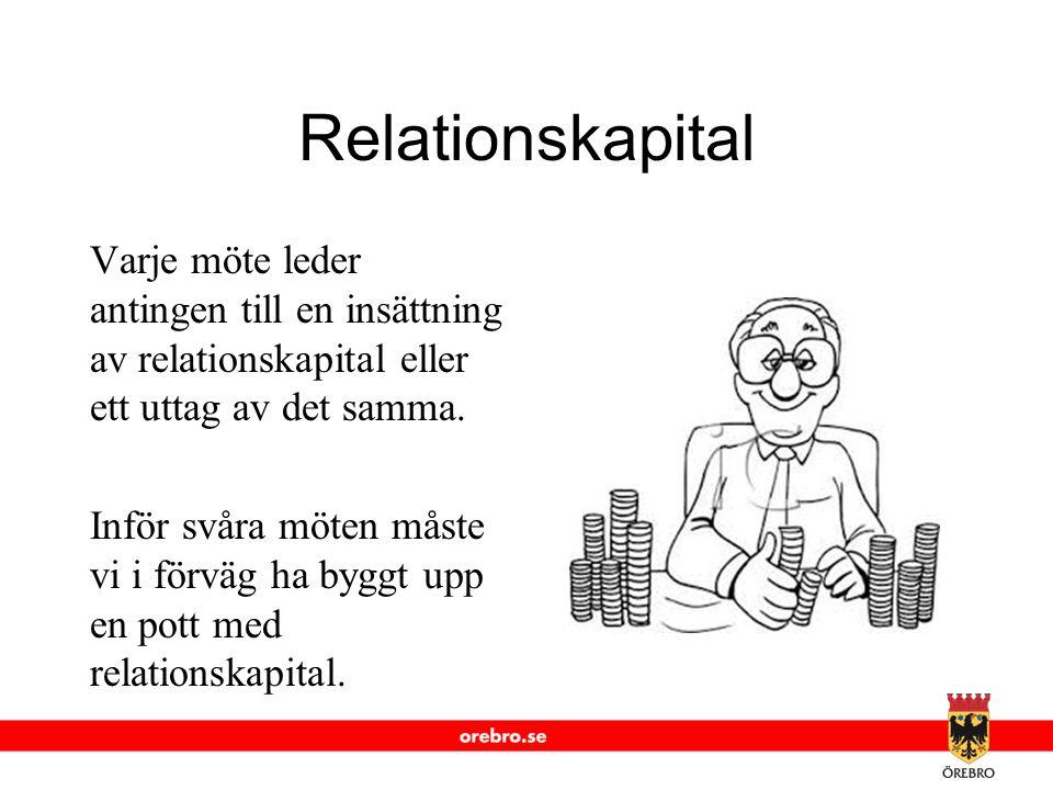 www.orebro.se Relationskapital Varje möte leder antingen till en insättning av relationskapital eller ett uttag av det samma. Inför svåra möten måste