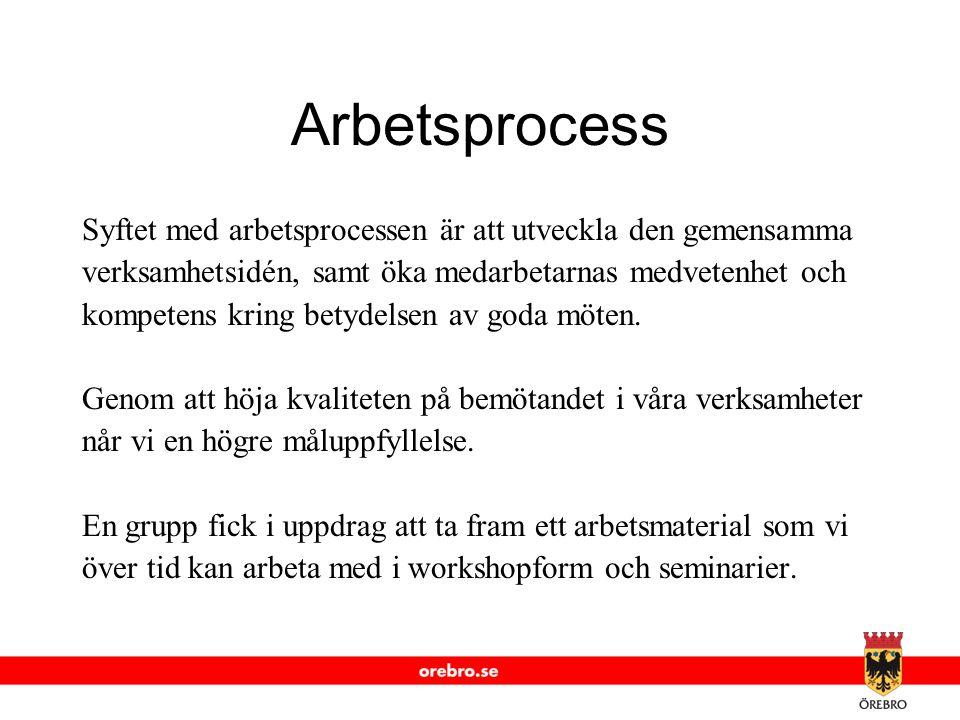 www.orebro.se Arbetsprocess Syftet med arbetsprocessen är att utveckla den gemensamma verksamhetsidén, samt öka medarbetarnas medvetenhet och kompeten