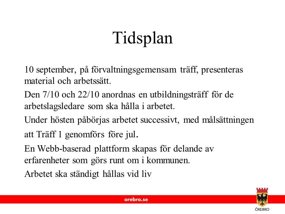 www.orebro.se Tidsplan 10 september, på förvaltningsgemensam träff, presenteras material och arbetssätt. Den 7/10 och 22/10 anordnas en utbildningsträ