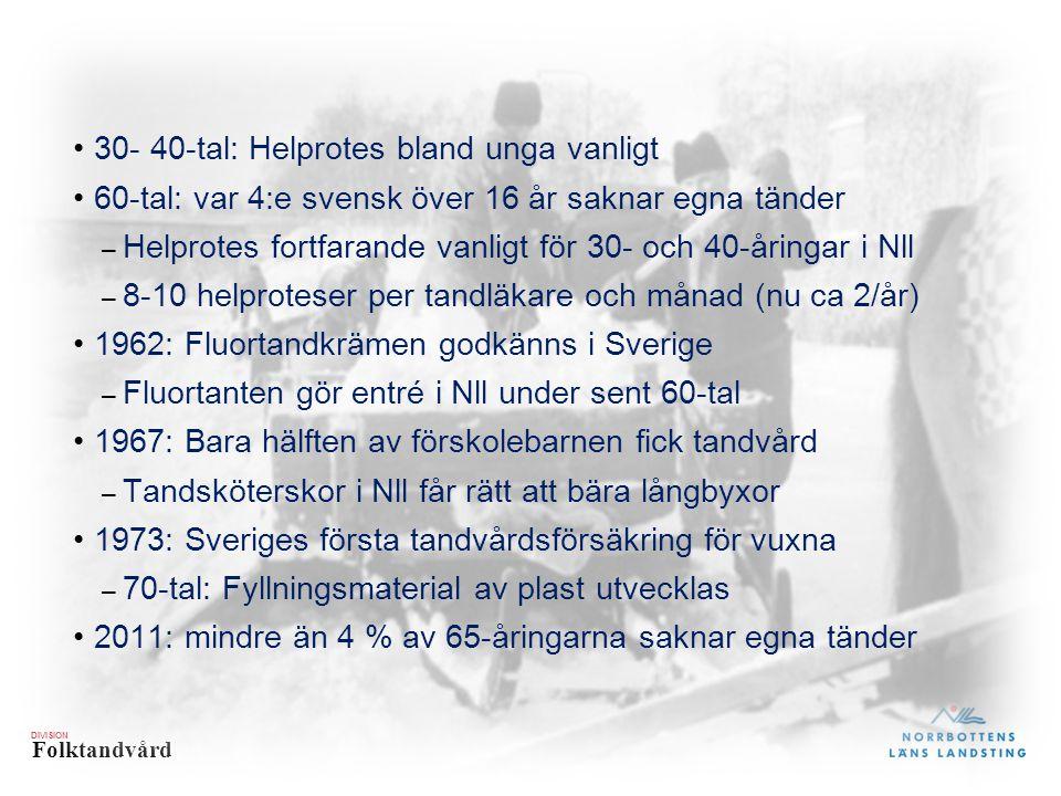 DIVISION Folktandvård 30- 40-tal: Helprotes bland unga vanligt 60-tal: var 4:e svensk över 16 år saknar egna tänder – Helprotes fortfarande vanligt för 30- och 40-åringar i Nll – 8-10 helproteser per tandläkare och månad (nu ca 2/år) 1962: Fluortandkrämen godkänns i Sverige – Fluortanten gör entré i Nll under sent 60-tal 1967: Bara hälften av förskolebarnen fick tandvård – Tandsköterskor i Nll får rätt att bära långbyxor 1973: Sveriges första tandvårdsförsäkring för vuxna – 70-tal: Fyllningsmaterial av plast utvecklas 2011: mindre än 4 % av 65-åringarna saknar egna tänder