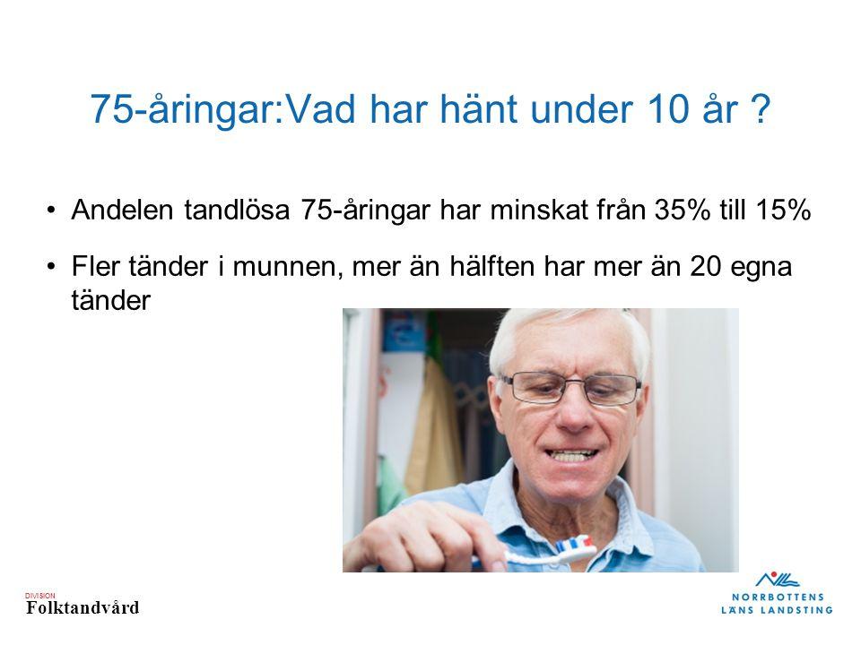 DIVISION Folktandvård 75-åringar:Vad har hänt under 10 år ? Andelen tandlösa 75-åringar har minskat från 35% till 15% Fler tänder i munnen, mer än häl