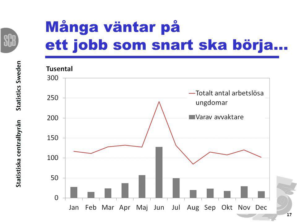 Många väntar på ett jobb som snart ska börja… 17