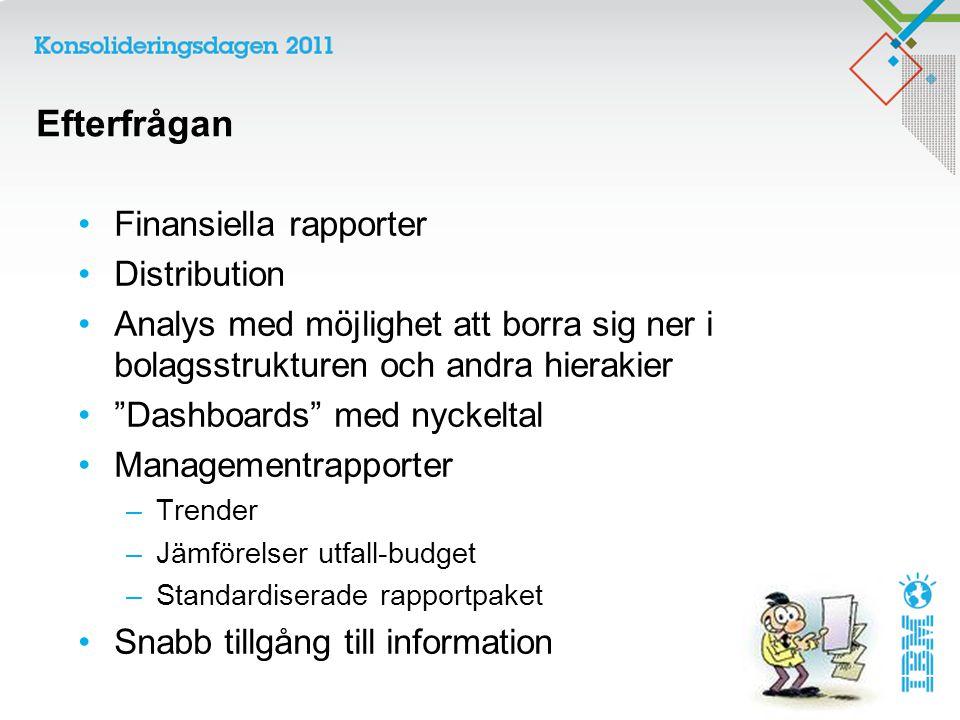 """Efterfrågan Finansiella rapporter Distribution Analys med möjlighet att borra sig ner i bolagsstrukturen och andra hierakier """"Dashboards"""" med nyckelta"""
