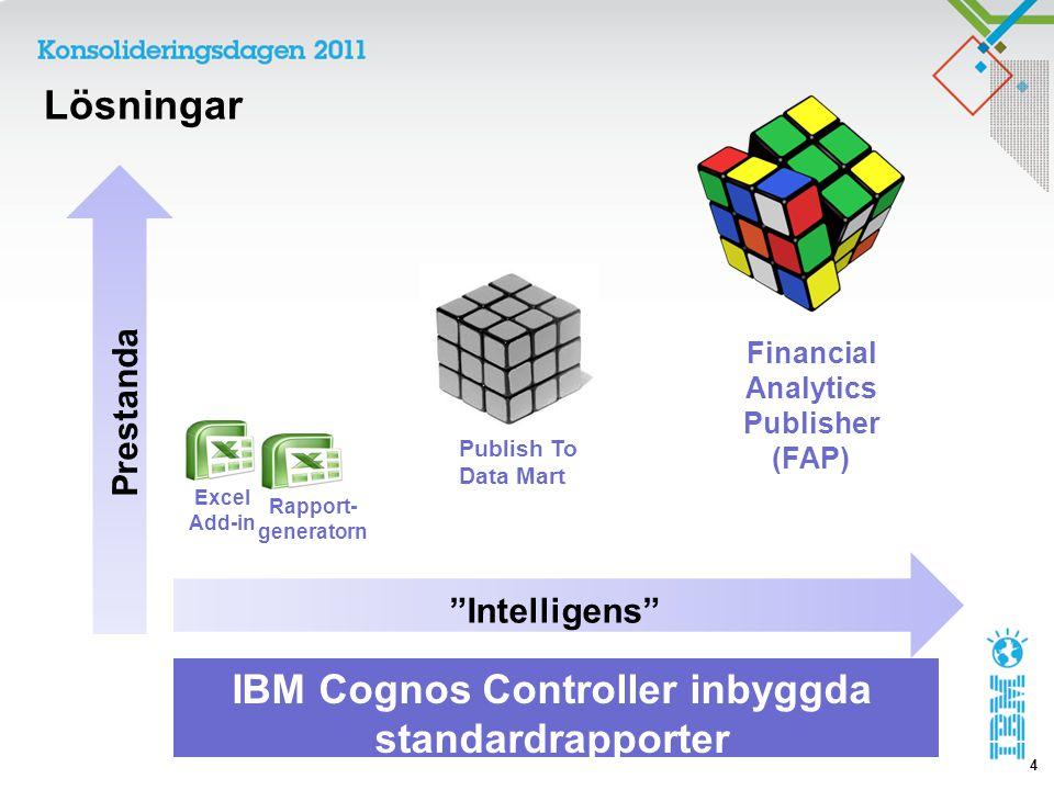 """4 Lösningar IBM Cognos Controller inbyggda standardrapporter Financial Analytics Publisher (FAP) Publish To Data Mart Prestanda """"Intelligens"""" Excel Ad"""