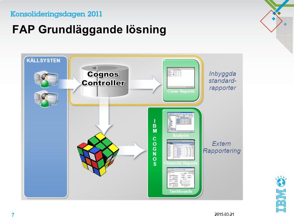 FAP Grundläggande lösning 2015-03-21 7 Analysis Financial Reports Dashboards Close Reports IBMCOGNOSIBMCOGNOS Inbyggda standard- rapporter Extern Rapp